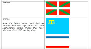 Flags Of Countries In Europe Crimean Tatar Flag Banned At Eurovision 2016 Crimean News Agency