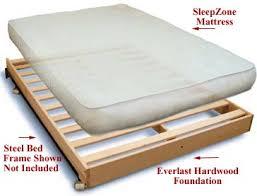 take advantage of information on discount futon mattress shopping