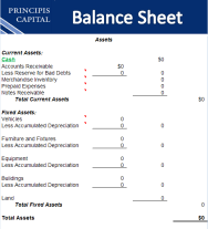 Small Business Balance Sheet Template Your Free Small Business Balance Sheet Template