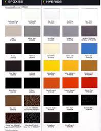 powder coating color samples coast powder coating san clemente