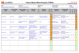 Process Map Template Excel Map Six Sigma Process Map Template