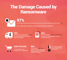 how to get a hard copy of the target black friday ad what is ransomware and 15 easy steps to keep your system protected