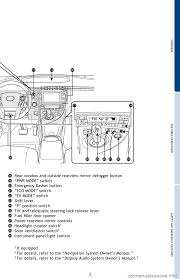 toyota prius 2014 3 g quick reference guide