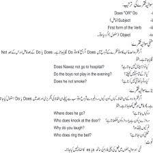 learn english in urdu smile you u0027re at the best wordpress com