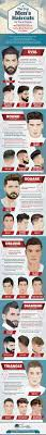 which hairstyle is best for your face shape in 2017 u2013 flux magazine