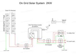 2kw solar power grid systems 2kw with grid tie inverter and solar
