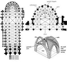 Cathedral Floor Plan Cathedral Floorplan Wikipedia The Free Encyclopedia Art