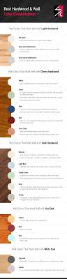 what paint colors go well with honey oak cabinets best hardwood wall color combinations oak cherry more