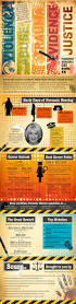 19 best forensic infographics images on pinterest forensic