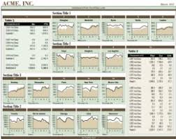 Excel Dashboard Templates Sle Excel Dashboard Reports