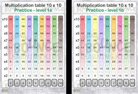 100x100 Multiplication Table Times Table Counting 10x10 Practice 1 Bounce Learning Kids