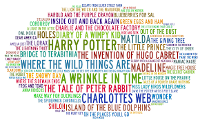 best books for children a word cloud merges best of lists