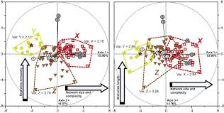characterization of karstic networks by automatic extraction of