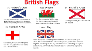 Country Flags England The United Kingdom By Manukyan K G Ppt Download