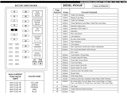 2008 ford f250 fuse box wiring diagram simonand