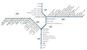 Italy Train Map Travel To The Dolomites Dolomites Flights Car Rental Train