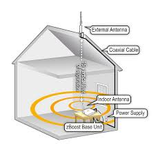 how much is 3000 square feet amazon com zboost zb545 soho dual band cell phone signal booster