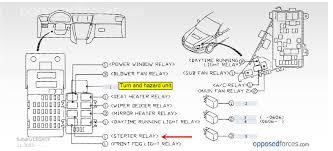 2012 subaru impreza fuse box subaru wiring diagrams for diy car