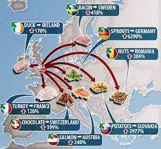 defra figures show how our dinner is sold around the