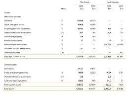 End Of Year Balance Sheet Template How Do I Read A Balance Sheet What Shows If A Company Is