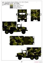 humvee clipart u s m109a3 panel van type cargo truck plastic model images list