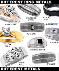 types of mens wedding bands different types of metal jewelry metals
