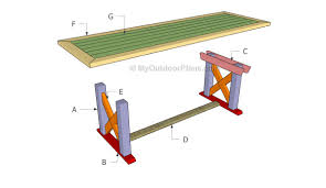 Outside Table Plans Free by Free Outdoor Table Plans Myoutdoorplans Free Woodworking Plans