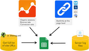 free template step by step content audit for seo and marketing