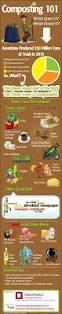 156 best composting tips images on pinterest garden compost