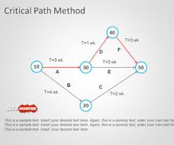 Critical Path Template Excel Free Critical Path Method Powerpoint Templates