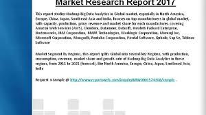 data analysis sample report 2017 analysis hadoop big data analytics market report youtube 2017 analysis hadoop big data analytics market report