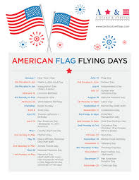How To Properly Display The American Flag American Flag Etiquette Weather In Fascinating Flags Show Correct