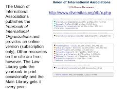online yearbook database international organizations ppt online
