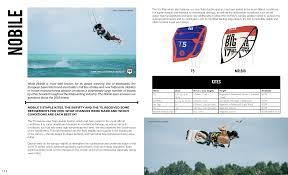best light wind kite 2017 ikitesurf news