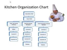 sous chef de cuisine definition cooking