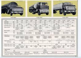 Old Ford Truck Brochures - directory index fmc trucks vans 1965 trucks vans