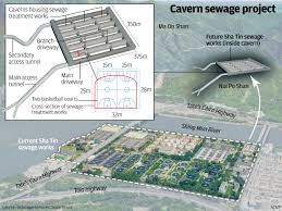 how plumbing works hong kong sewage plant to move into caverns in 11 year plan
