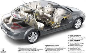 siege megane 2 car models for renault megane ii autolatest
