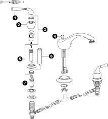 kohler kitchen faucet parts diagram kohler single handle shower faucet parts diagrams kohler old