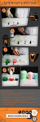 19 best diy science images on pinterest science experiments
