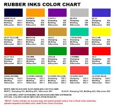 rubber inks union process inc