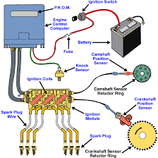wiring diagram proton wira horn wiring diagram system diagrams