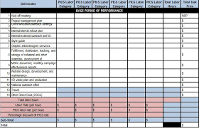 Contract Management Spreadsheet by Resources