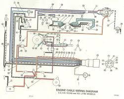 mercruiser 5 0 starter wiring diagram mercruiser 5 0 wiring
