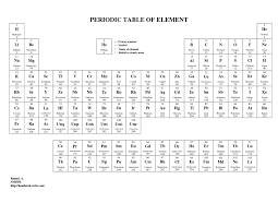 periodic table pdf black and white lovely periodic table pdf black and white periodik tabel