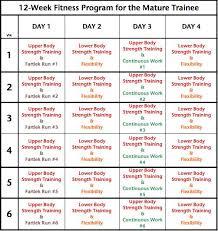 workouts programs that work most popular workout programs