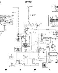 wagoneer wiring diagram jeep wiring diagrams instruction