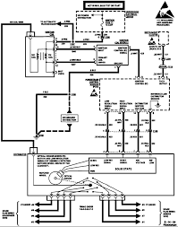 lt1 wiring harness diagram wiring wiring diagram instructions