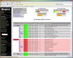 Sample Nagios Status Screen