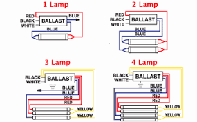 how to wire a 2 l ballast ballast wire diagram wiring diagrams